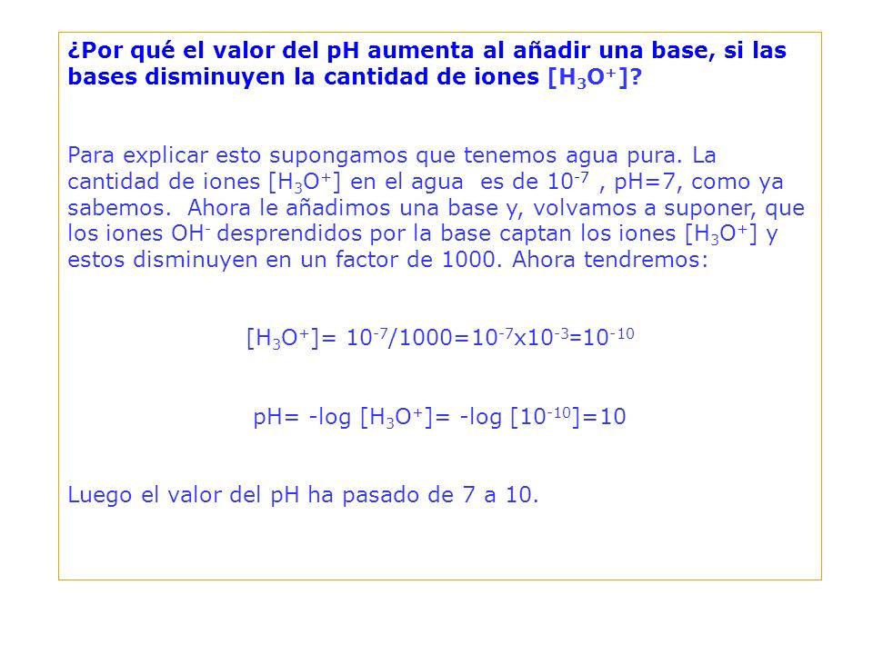 pH= -log [H3O+]= -log [10-10]=10